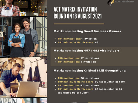 ACT Matrix Invitation Round on 18 August 2021