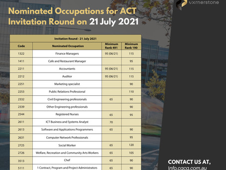 Nominated Occupations for ACT Invitation Round on 21 July 2021