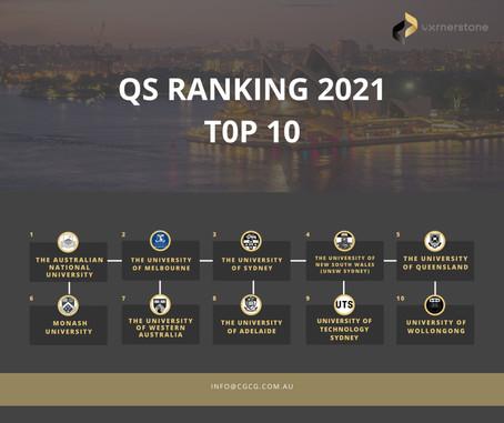 Australian Universities QS Ranking in 2022