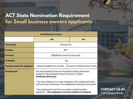 ACT State Nomination Requirement for Small business owners applicants