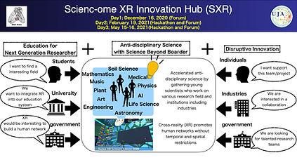 20201217_Scienc-ome_XR_Innovation_Hub_v0
