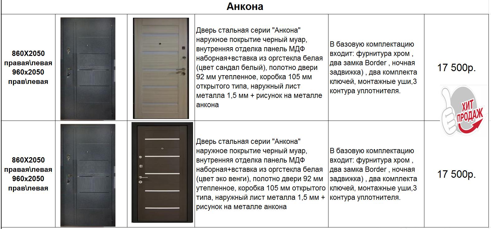 стальные двери 3