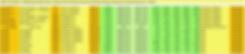 Matrix EPV 063020 Beta_2 (crop).png