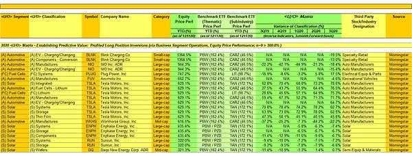 Matrix EPV 2020 (Exhibit A_crop).png