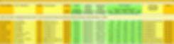 Matrix EPV 063020 Beta_1 (crop).png