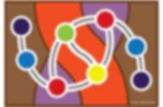 The Intercultural Framework. Designed an