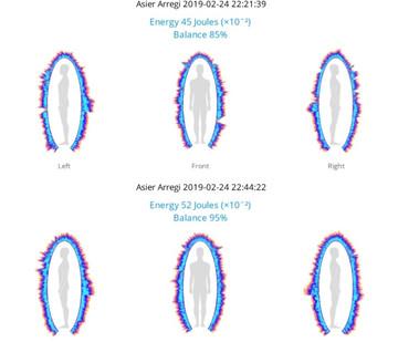 Experimento con Biowell-GDV y Spiral4health