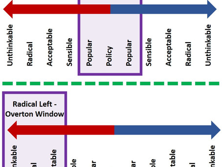 The Overton Window: A framework / weapon being used to drive radical agendas