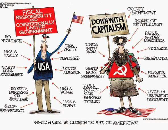 A Capitalist versus A Communist