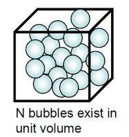 Nano-bubble generator