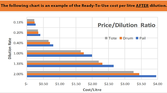 CDN HD Degreaser Price Chart.png