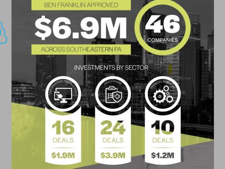 Vital Lessons from 2020 Provide a Blueprint for Pennsylvania's Economic Future