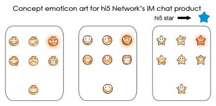 Emoticon Concepting