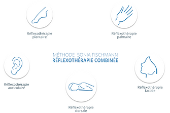 reflexologie_combinée.png