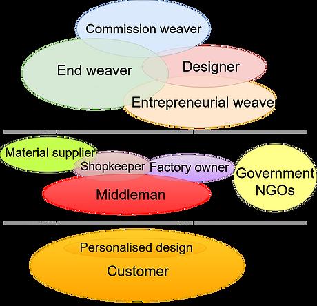 weaver-broker.png