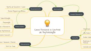 Incremente seu Negócio com Digitalização de Documentos