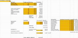 Demonstrativo Financeiro/Viabilidade