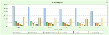 pulse-2019-carrier-spend.png