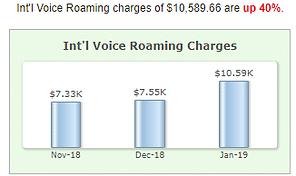 pulse-2019-intl-voice-roaming.png