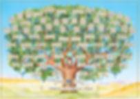 дерево3-min_edited.jpg