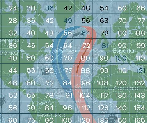 RodMir.comТаблица умножения Пифагора 20-20, на карте Мира с ветрами и течениями мирового океана, 60 см х 42 см. На плотной специализированной бумаге.