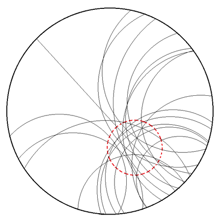 The Space of Unoriented Geodesics I