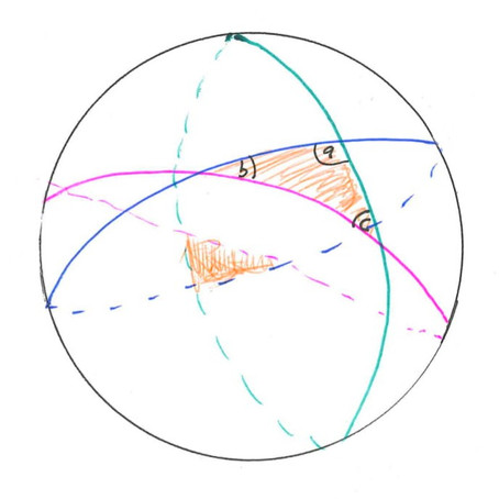 The Area Formula for a Triangle on the Unit Sphere