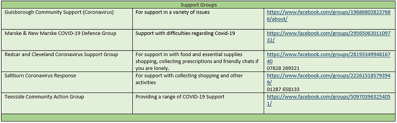 2. Support Groups.PNG