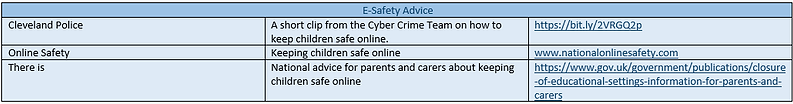 6. E-safety Advice.PNG