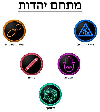 מתחם היהדות חדש 2.jpg