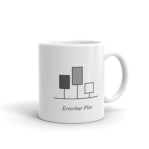Datavizriff - Errorbar Plot - Mug