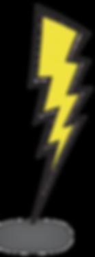 Electrician Springfield, IL