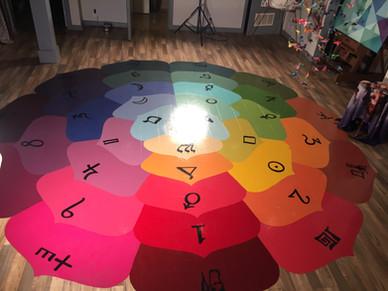 Group Meditation Mandala