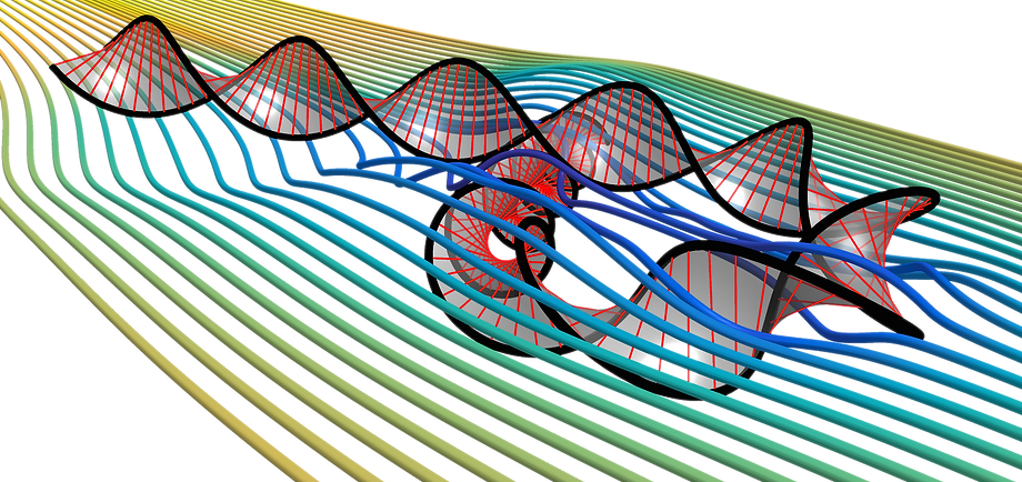 Laminar flow over coiled DNA