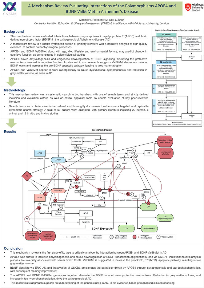 Poster_Neuronal Systems_Mitchell_Pearson