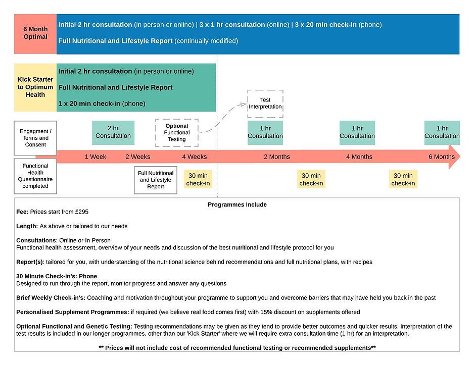 PROGRAMMES_VMN_Website (1).jpeg