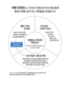 PAW_About사업소개02.jpg
