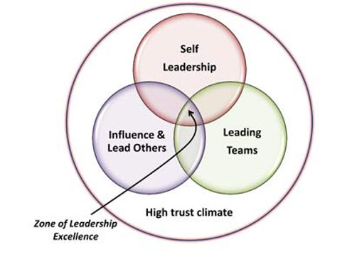Leadership Ignition Pic 3.jpeg