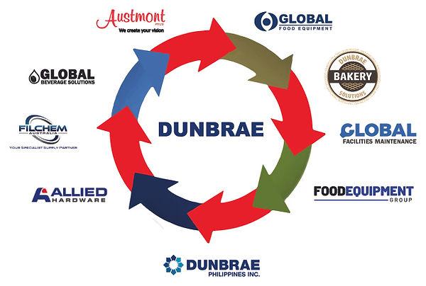 Dunbrae-Group-Companies-SEPT2020.jpg