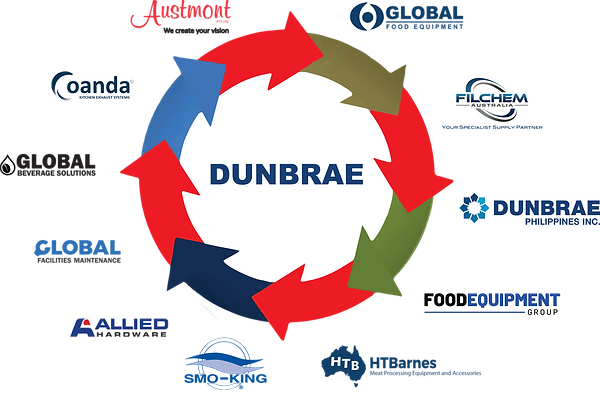 Dunbrae-Group-Companies.png