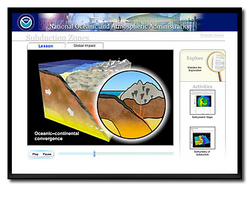 Earth Science Learning Modules