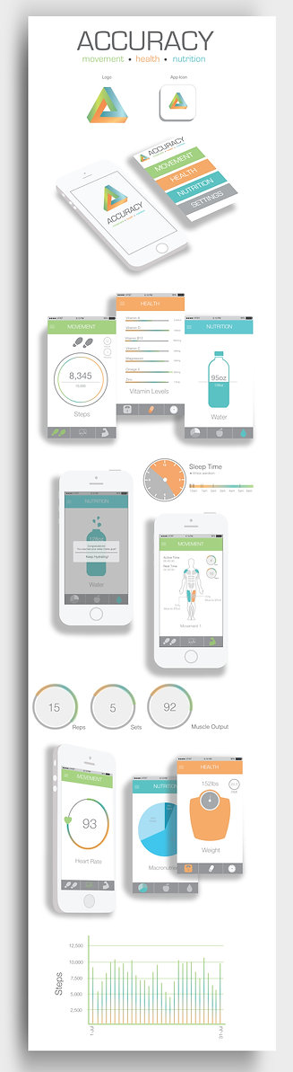 UX/UI design for fitness tracking device