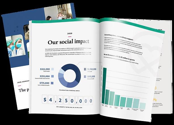 Medica 2020 Annual Report.png