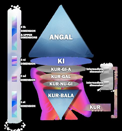 KI CHART EN.png