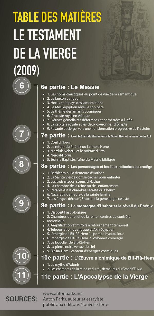 tablematière-testament -P2 -AP.jpg