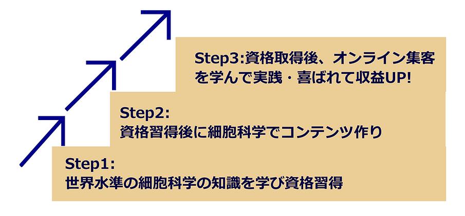 スクリーンショット 2021-03-30 13.23.45.png