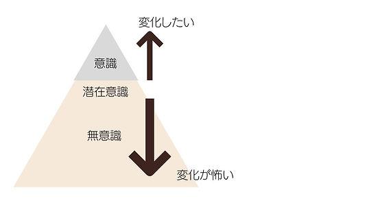 クリーム色と白とグレー 花 ウェルネス セルフケア YouTubeチャンネルアート.jpg