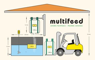 Haifa - Multifeed A en B big bag