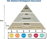 de Baak - Het Statisch Strategisch Document