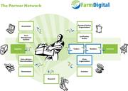 FarmDigital